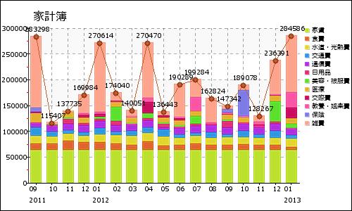 graph_0_20130126125353.png