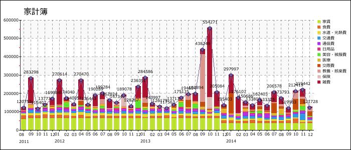 graph_0_20141224215502da1.png