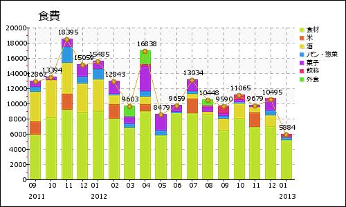 graph_2_20130126125353.png
