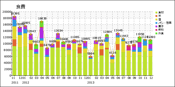 graph_2_20131229142721e1e.png