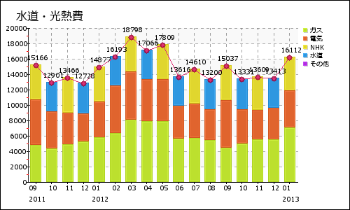 graph_3_20130126125354.png