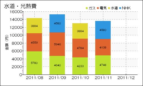 kounetsu_20111126011650.png