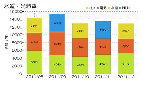 kounetsu_20111225221317.png